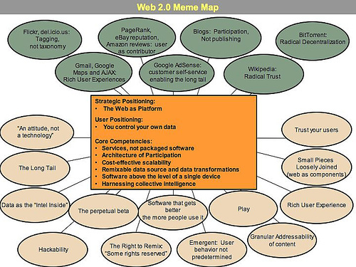 Timoreilly_web2mememap_2